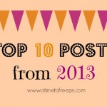 Top 10 Posts from 2013